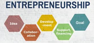 Entrepreneurship Assignment Writing Services For University Students