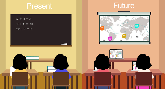 technology education present trends trends1 using system needs technological edsys