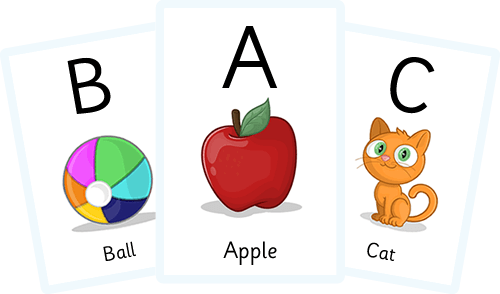 Using Flashcards As A Tool Of Learning