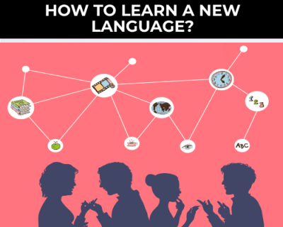 Awesome Tips To Learn A New Language