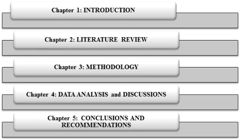 Phd thesis cover design essay writing service from