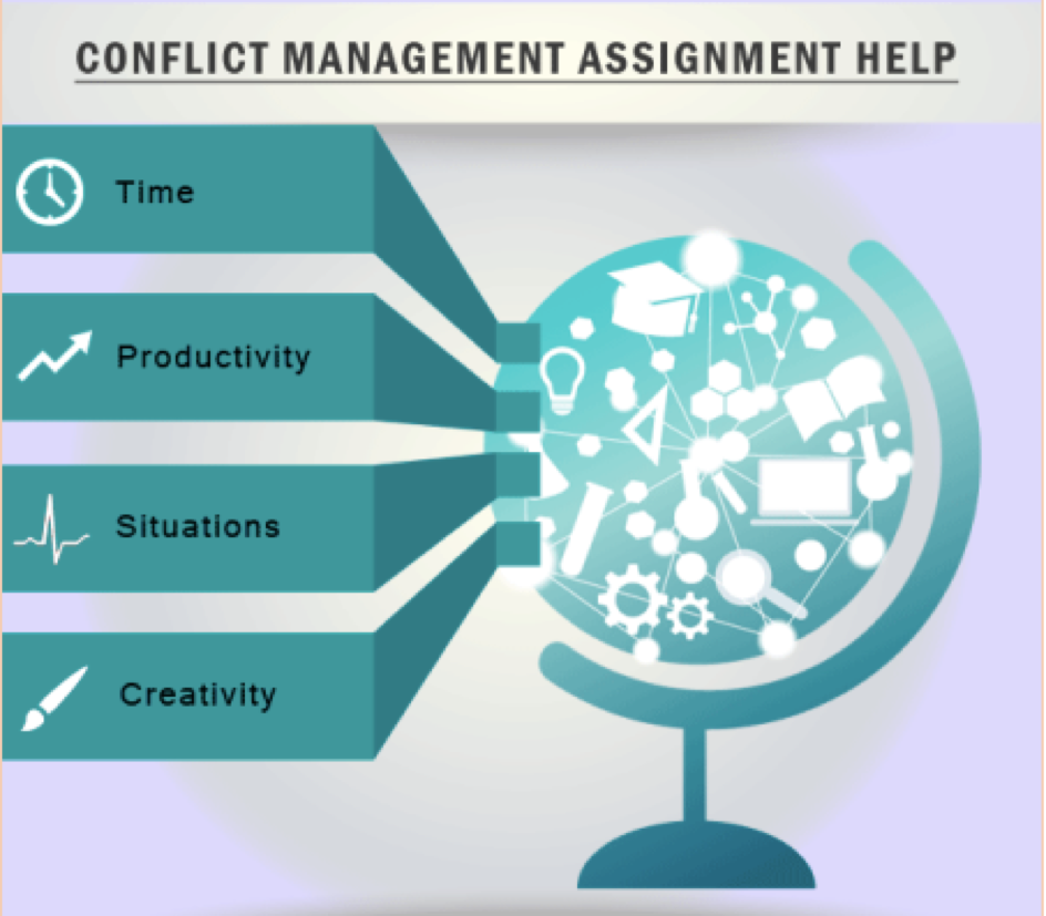 Conflict Management Assignment Help